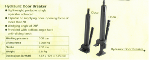 Hydraulic Door Breaker - San Hitech